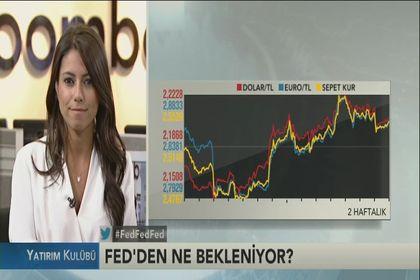 Fed öncesi piyasalar