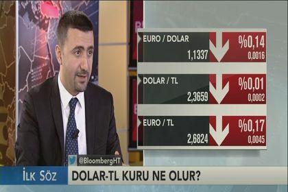 Merkez Bankası para politikası