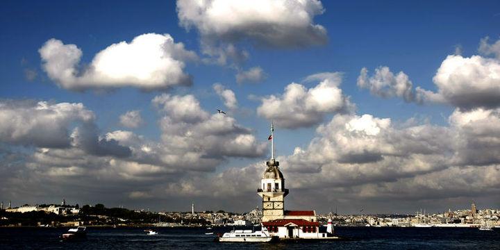 Türkiye PMI Eylül