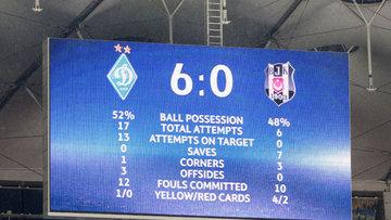 Beşiktaş hisseleri yaklaşık yüzde 8 değer kaybetti