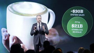 Starbucks 12 bin yeni mağaza açacak
