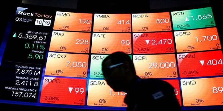 Gelişen ülke paraları FOMC öncesi düşüşte