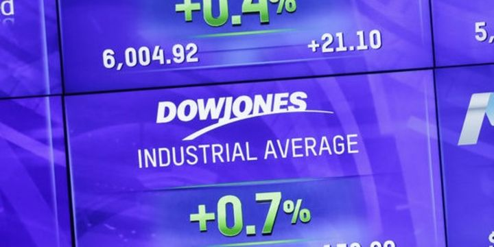 Dow Jones Endeksi ilk kez 22 bini aştı