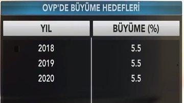 Şimşek: Bu yıl ve önümüzdeki 3 yıl büyüme hedefi %5.5