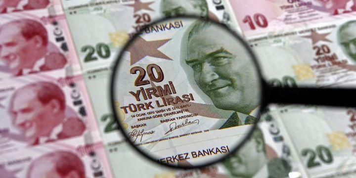 iShares MSCI Turkey ETF