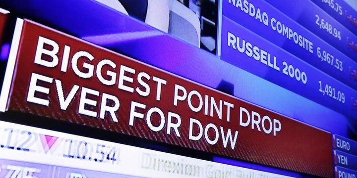 Dow Jones tarihinin en büyük puan bazında düşüşünü gerçekleştirdi