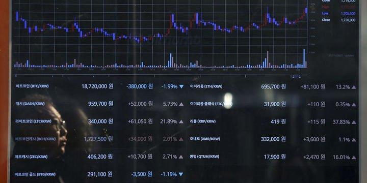 Kripto Paralar: Ripple 1 doların altında seyrediyor
