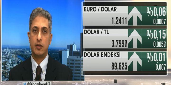Commerzbank/Ghose: Dolar/TL