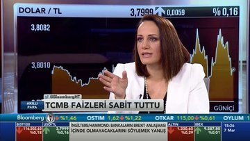 """""""TCMB, çekirdek enflasyon düşmeden faizi kolay kolay indi..."""