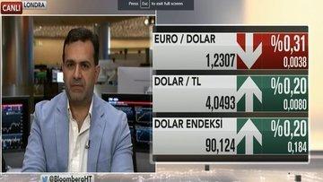 Unicredit Bank/Gkionakis: TL'de taktiksel ralli görebiliriz