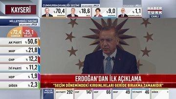 Erdoğan: Mesaj gayet açık